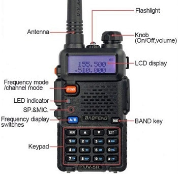 BaoFeng UV-5R Interface